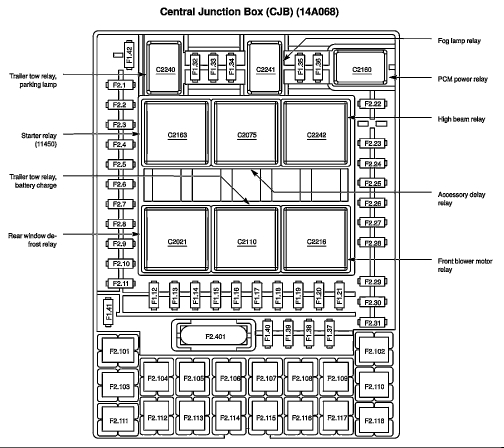 2003 ford expedition xlt fuse box diagram