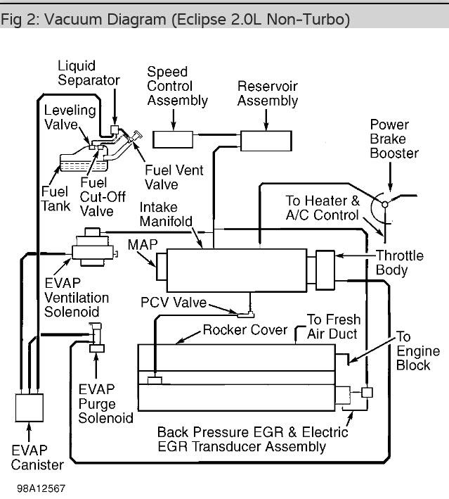 Vacuum Hose Diagram: Vacuum Hose Diagram for 99 Mitsubishi