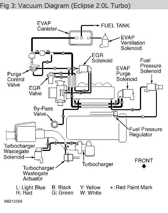 Vacuum Hose Diagram Vacuum Hose Diagram For 99 Mitsubishi Eclipse