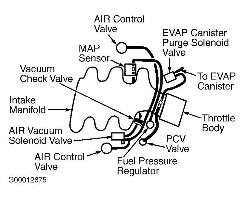 Plastic Vacuum Hose