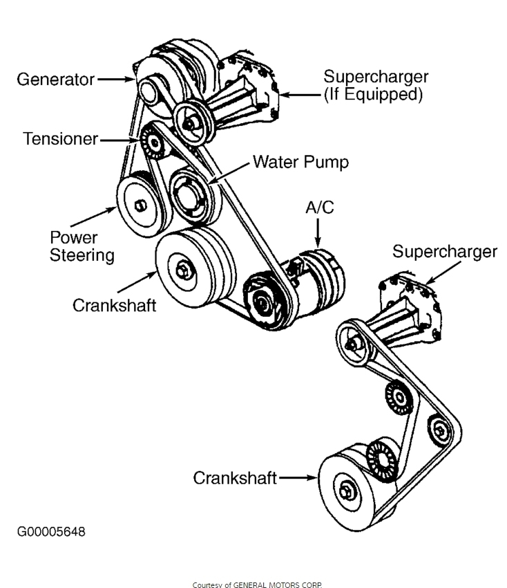 Serpentine Belt Diagram Likewise 2001 Pontiac Sunfire Serpentine