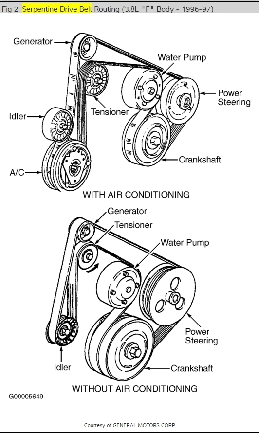 1996 oldsmobile 98 serpentine belt  electrical problem