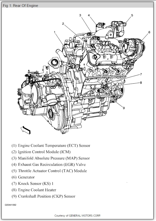 Chevy Equinox Engine Diagram Wiring All About