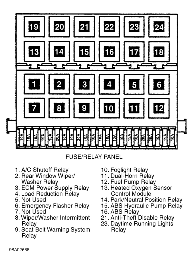 Fuse Panel Diagram I Do Not Have A Cover For My Fuse Box