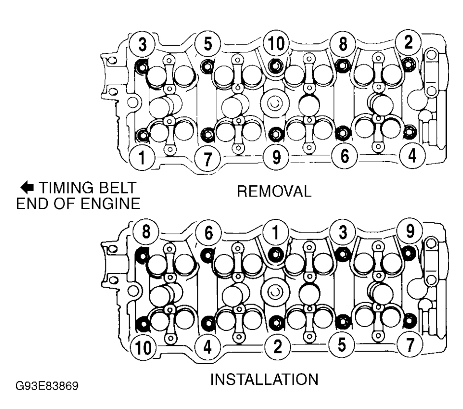 what are all the torque settings for a cylinder head