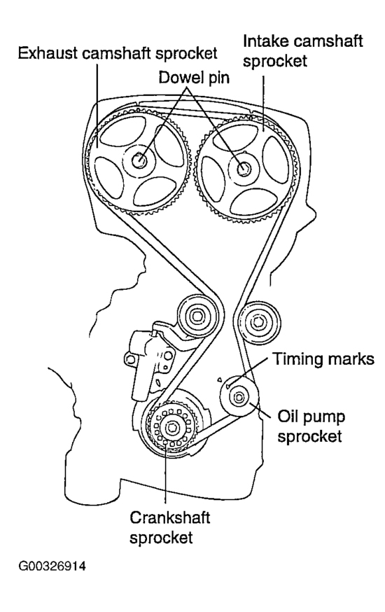 camshaft and balance shaft timing marks  i am replacing