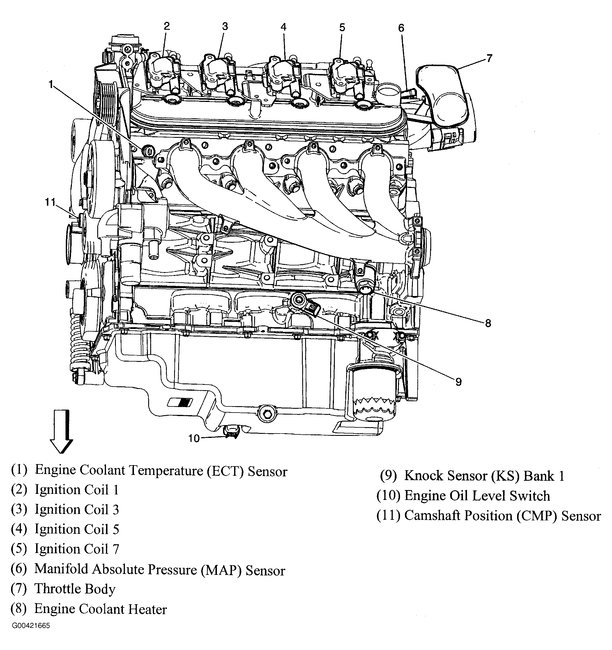 2003 Impala Engine Diagram Knock Sensor 3 Www