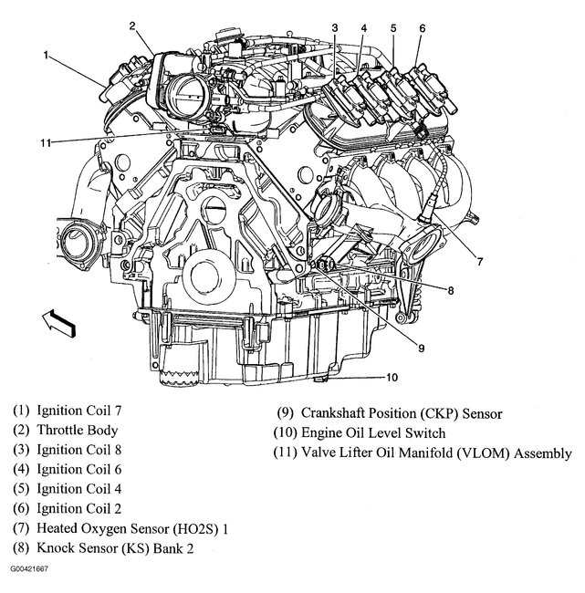 1967 impala engine wire harness  diagram  auto wiring diagram