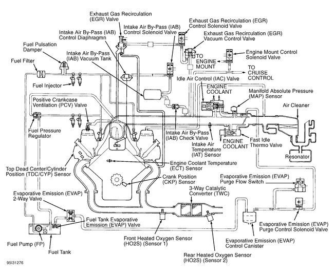 Vacuum Diagram  I Need A Vacuum Diagram For My Car  Also