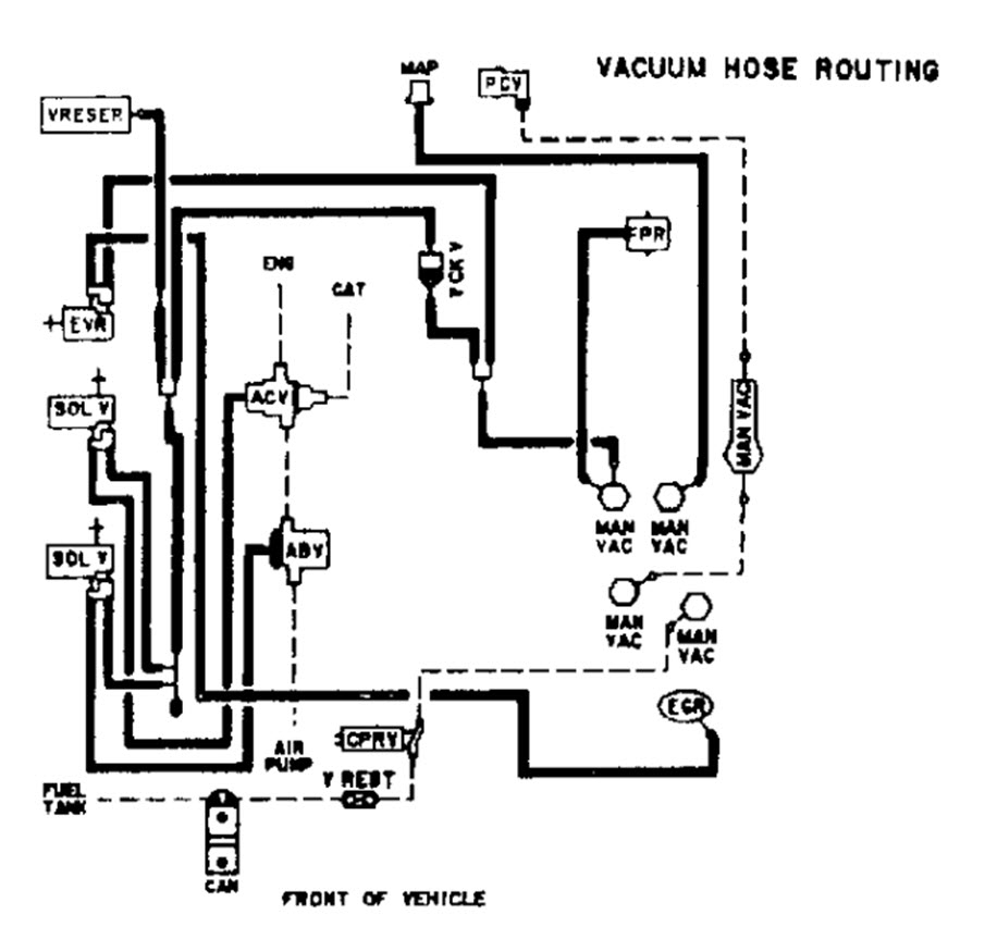 Vacuum Lines And Running Issues Just Bought This Car First Thing 1989 Lincoln Town Hose Diagram Wiring Thumb