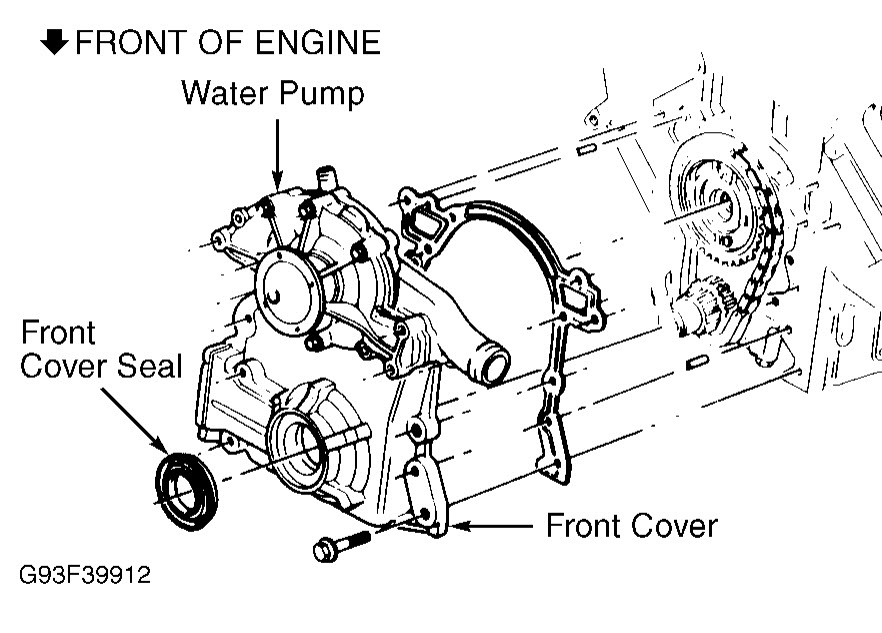 oil pump location  how to find and change an oil pump
