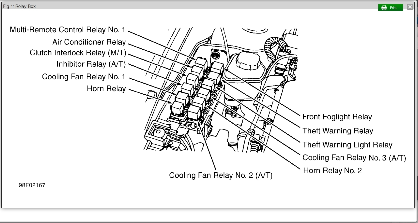 Starter Relay Location I Have An Automatic 16l Went To The Wiring Diagram For Electric Fan Thumb