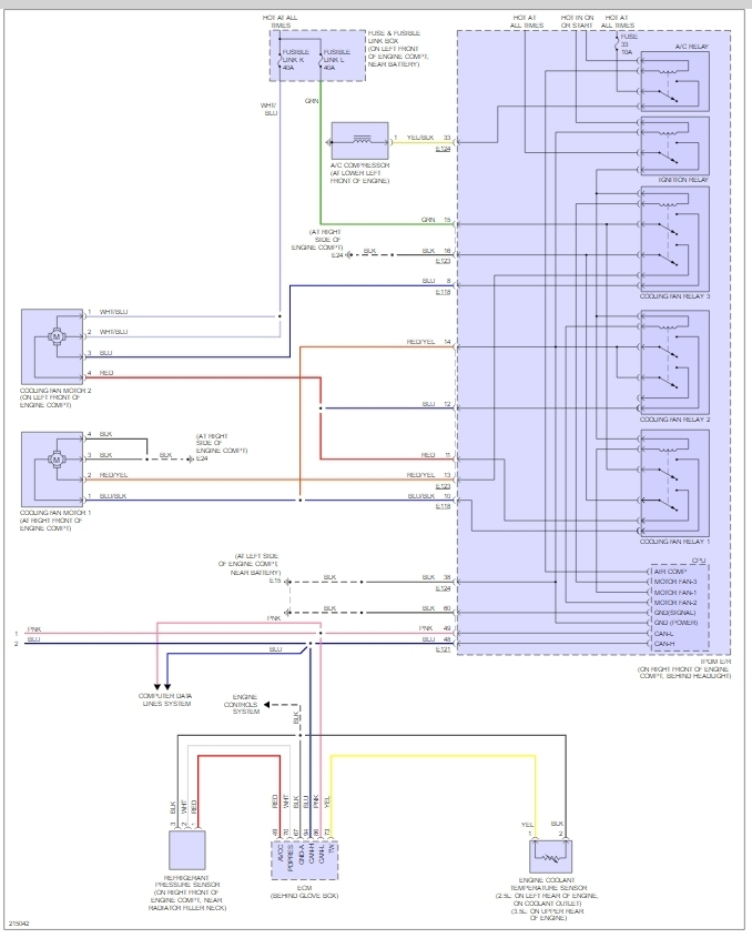 Wonderful Nissan Cefiro Wiring Diagram Images - Best Image Engine ...