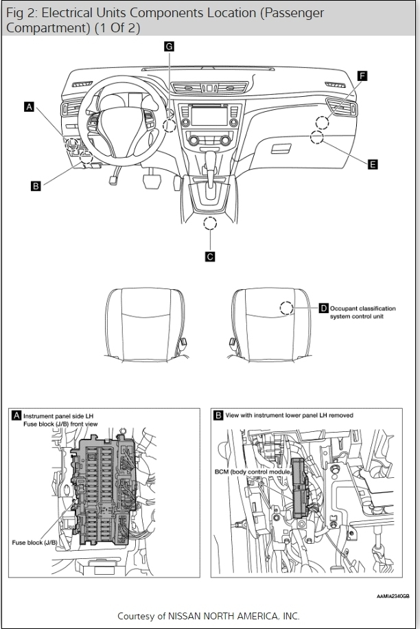 Nissan rogue fuse box diagram auto parts