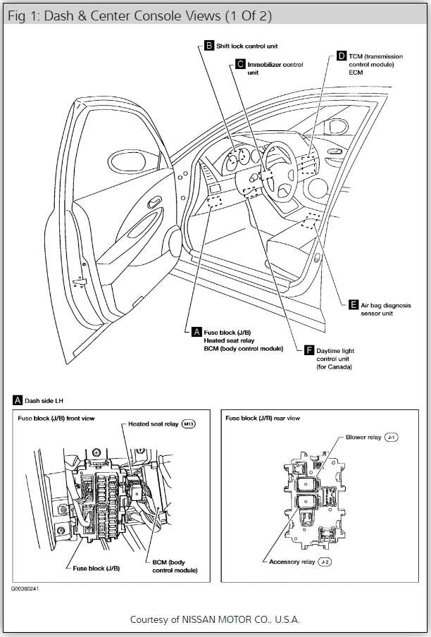 original a c relay location four cylinder front wheel drive automatic 86, 2003 nissan altima 2.5 fuse box diagram at crackthecode.co