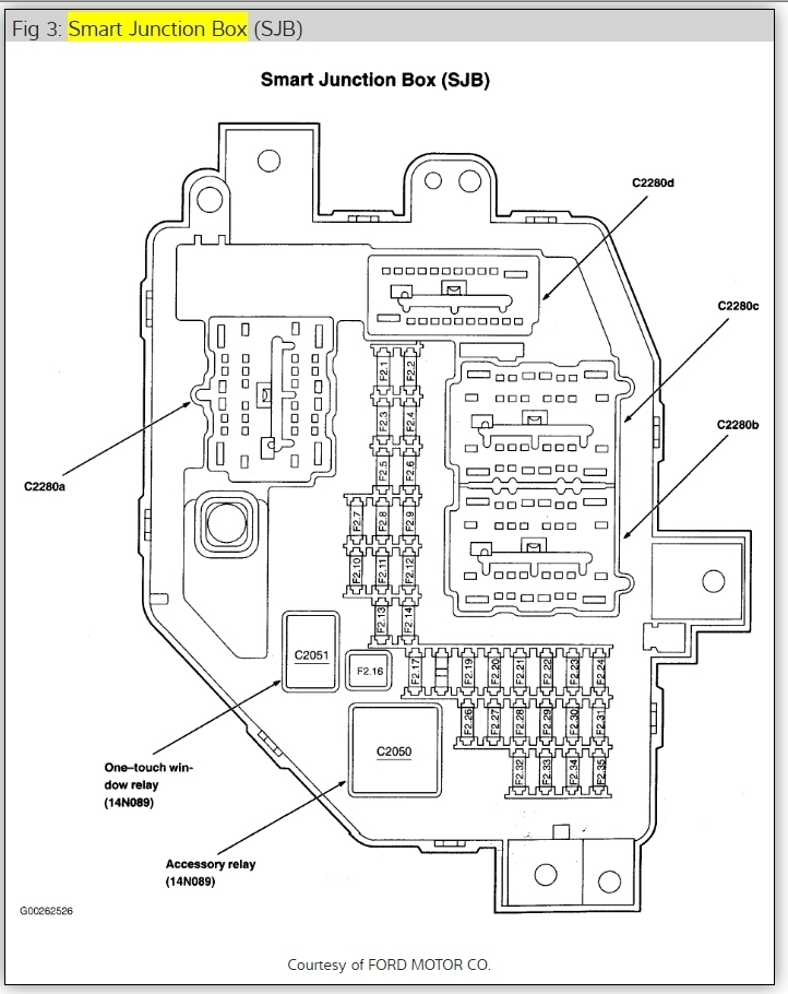 original fuse box diagram i need to find a diagram of the fuse box for my 2003 Ford Explorer Fuse Manual at soozxer.org