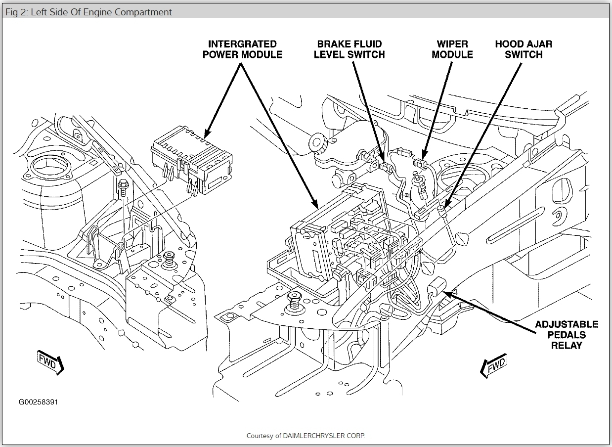 2006 Dodge Caravan Engine Diagram Wiring Diagram Change Ignition Change Ignition Networkantidiscriminazione It