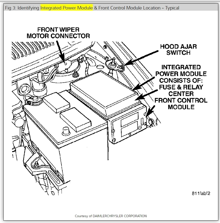 2006 dodge grand caravan fuse box diagram   41 wiring