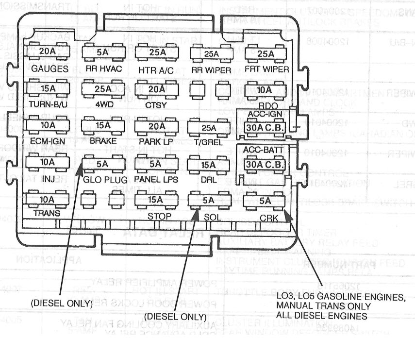 [SCHEMATICS_48IS]  Location of the Fuse Box: My Headlights Work, but My Taillights Do... | Fuse Box Diagram For A 1989 Chevy K2500 4x4 |  | 2CarPros