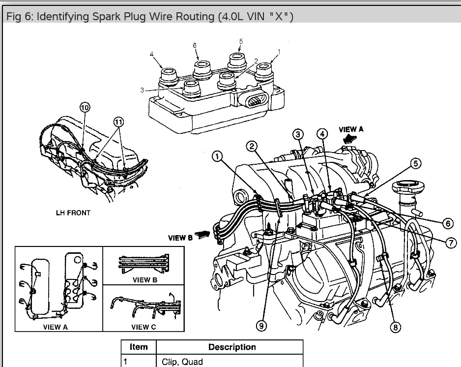 [DIAGRAM_38DE]  Firing Order: Need to See a Diagram of Correct Spark Plug Order ... | 1997 Ford Explorer 302 Engine Diagram |  | 2CarPros