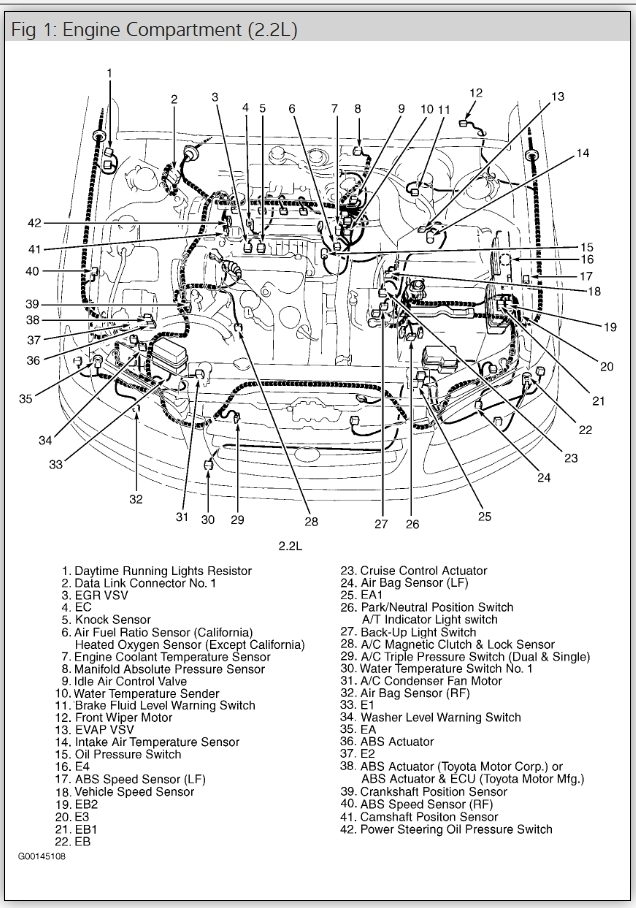 99 Camry 4 Cyl Where Is The Engine Coolant Temp Sensorrh2carpros: 1999 Toyota Camry Engine Schematic At Taesk.com