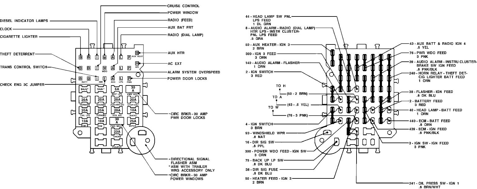 original i need a fuse box diagram with wiring colors 1987 Chevy G20 Van at couponss.co