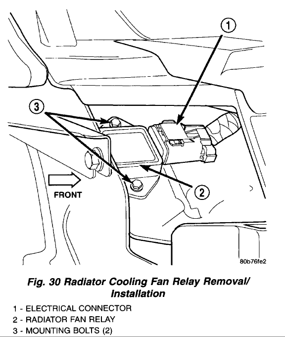 Radiator Fan Relay Location I Cannot Find The Rh2carpros: 2001 Jeep Fan Relay Location At Gmaili.net