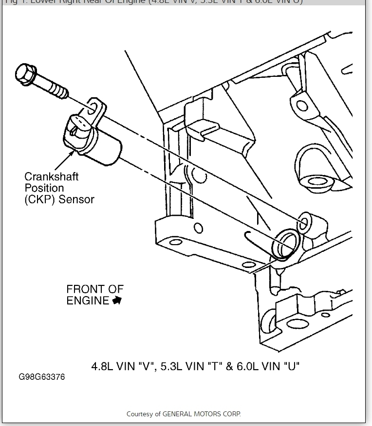 Where Is The Cam Position Sensor Location