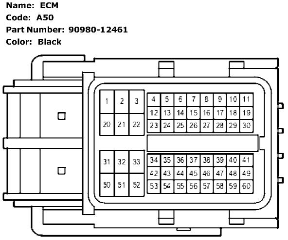 Sii Engine Light Question: No Check Engine Light, Obd Il Link Error