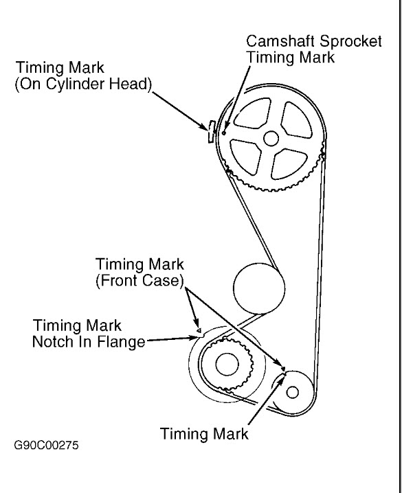 how to set the timing correctly  i replace the head i