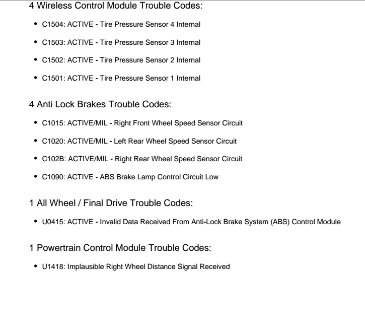 ABS Module Troubleshooting: I Need Some Advice Here with An