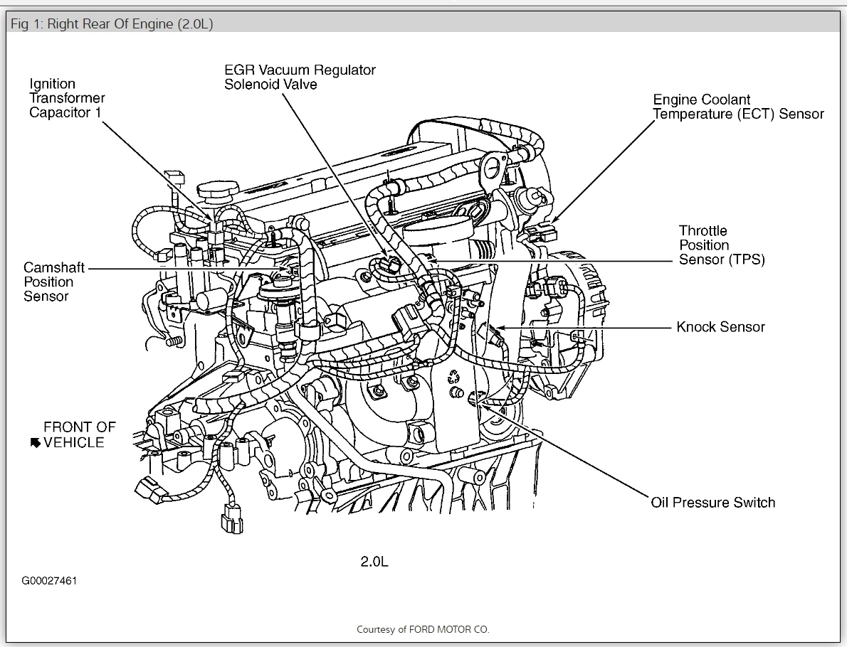 2006 Ford Escape 4 Cyl Engine Diagram Great Installation Of Wiring Oil Pressure Switch Location Where Is The Sensor Rh 2carpros Com Bottom 2005