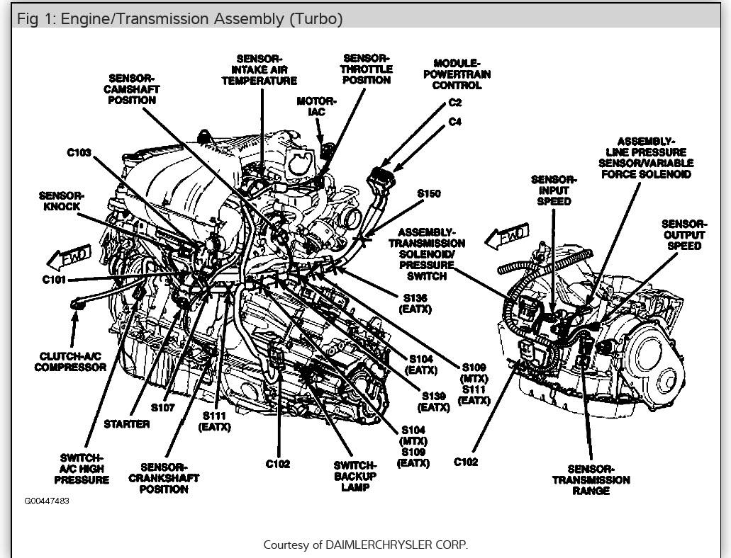 2005 pt cruiser engine diagram - wiring diagram schematic dare-make-a -  dare-make-a.aliceviola.it  aliceviola.it