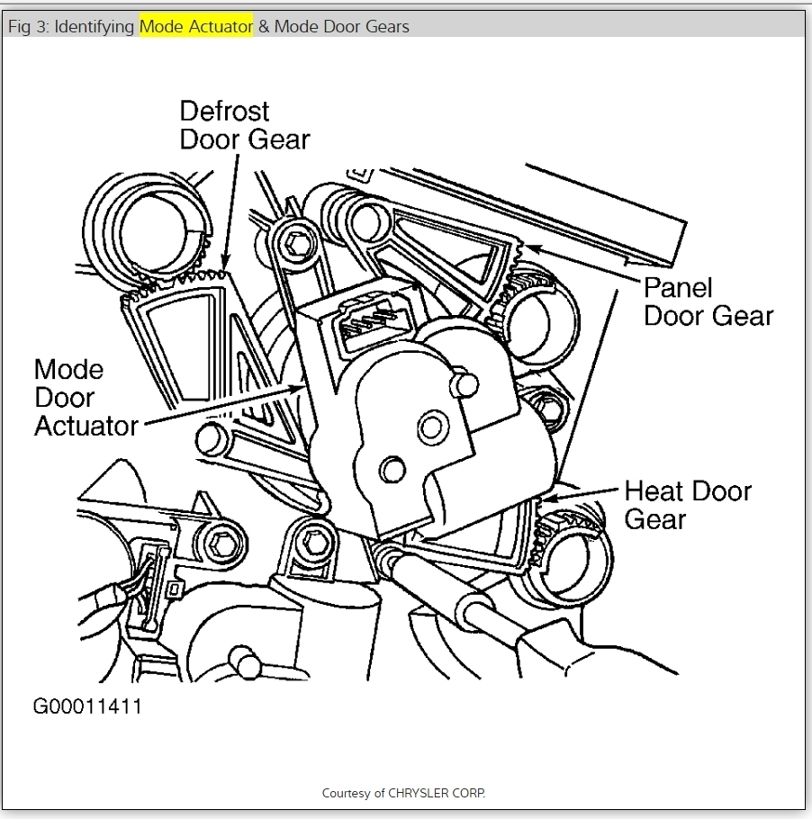 service manual  change mode control activator 1996 dodge