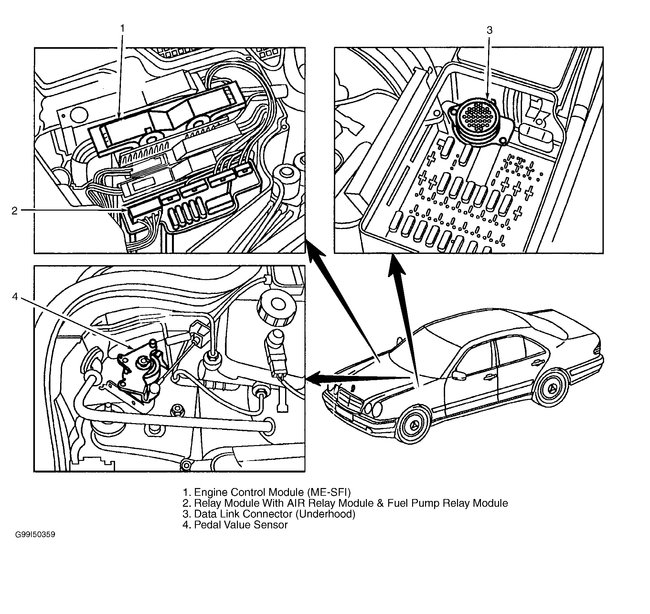 1997 mercedes e320 fuel pump fuse location
