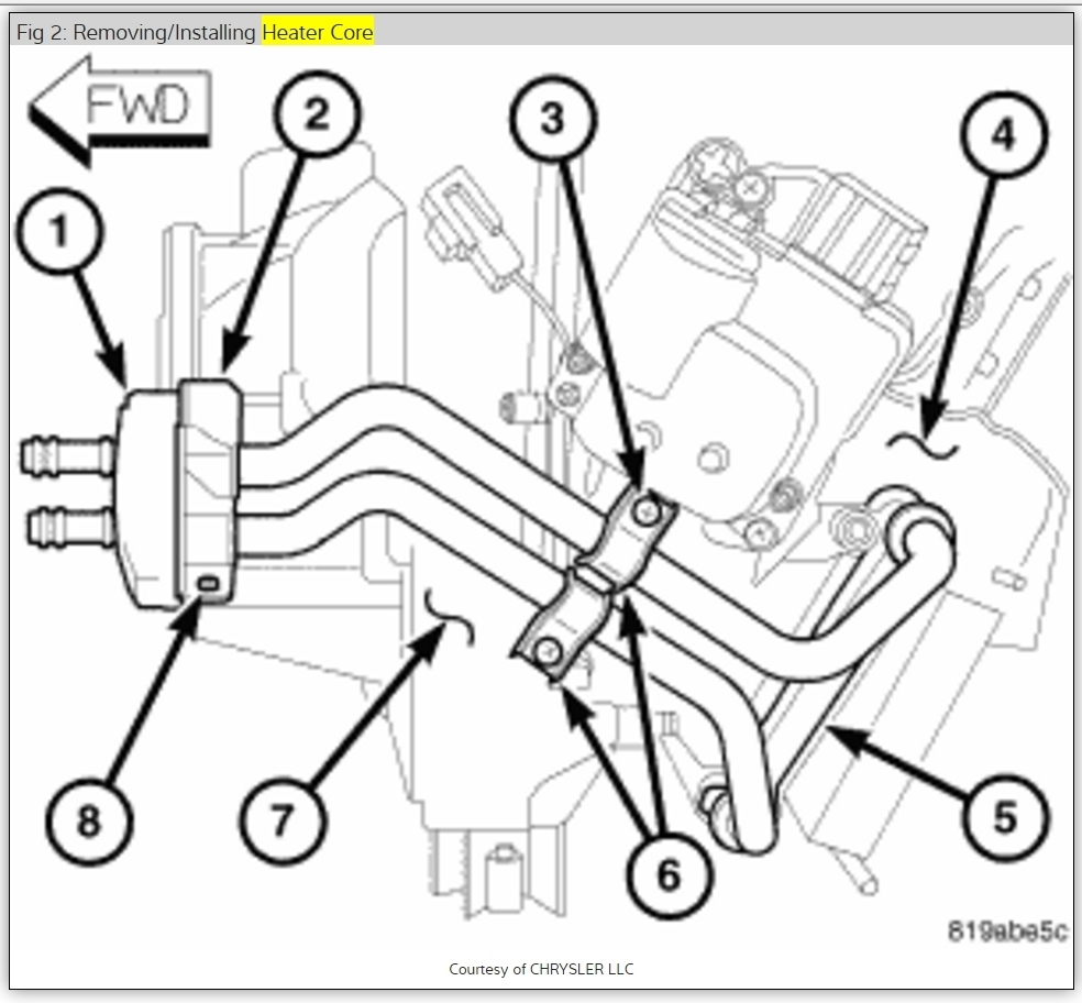 heater core replacement  how to replace heater core  where