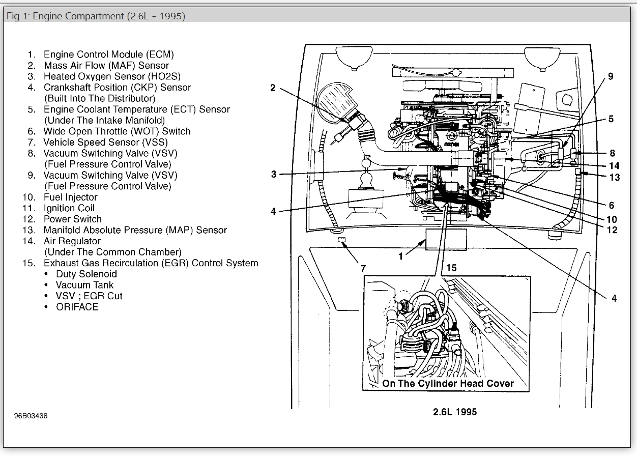 Isuzu Rodeo 1996 Isuzu Rodeo Question Location Of Coolant Temp Sensor on 1996 honda passport wiring diagram