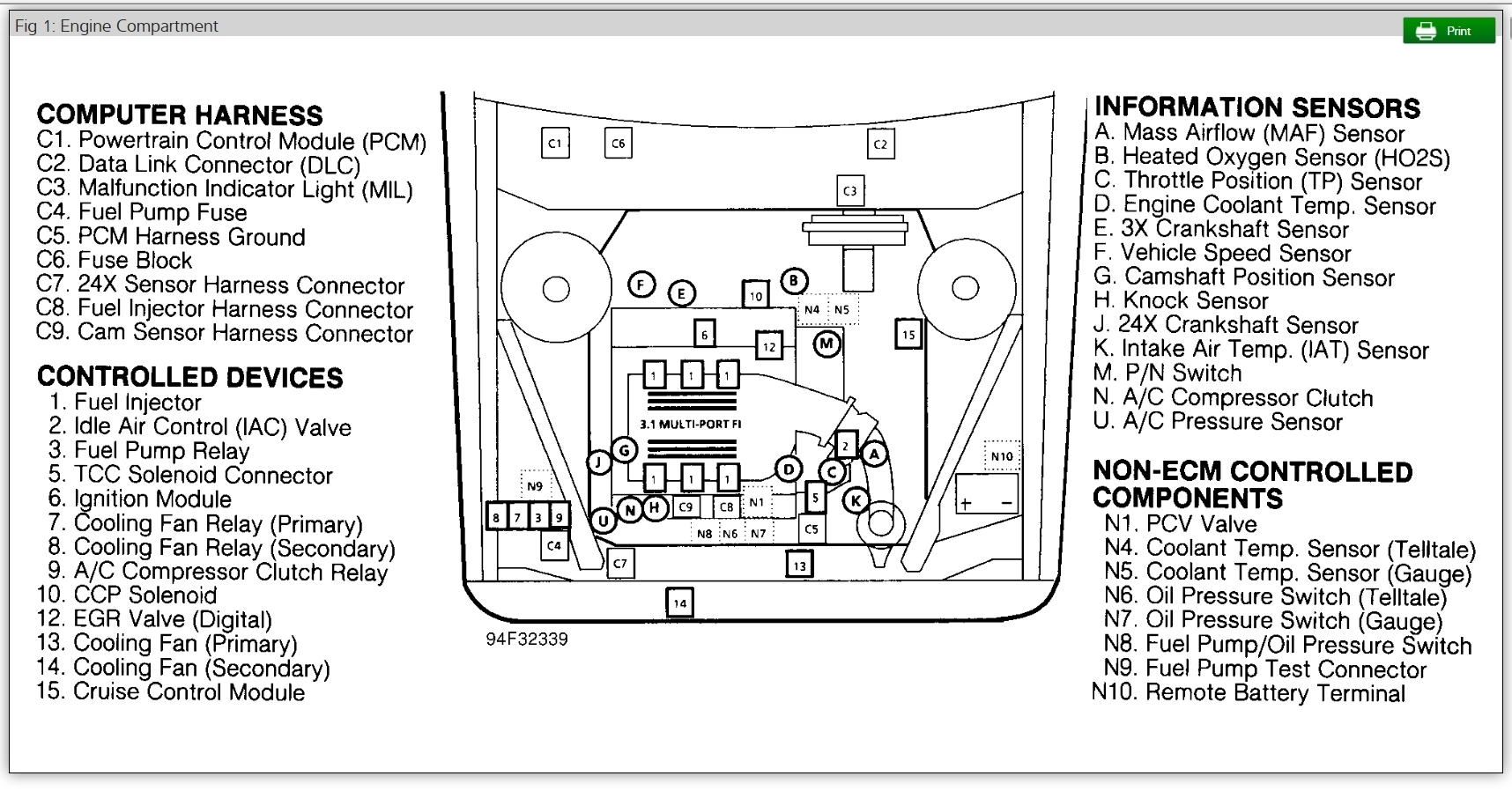1995 Buick Century Location Of Fuel Pump Fuse Or Relay 2001 Buick LeSabre  Buick Lesabre Fuse Diagram
