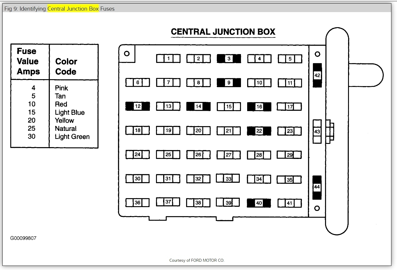 original 1999 ford mustang fuse box layout electrical problem 1999 ford 1998 ford mustang fuse box diagram at soozxer.org