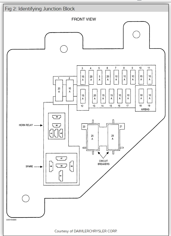 original 2000 dodge dakota 12v power outlet stopped working 2005 dakota fuse box diagram at mifinder.co