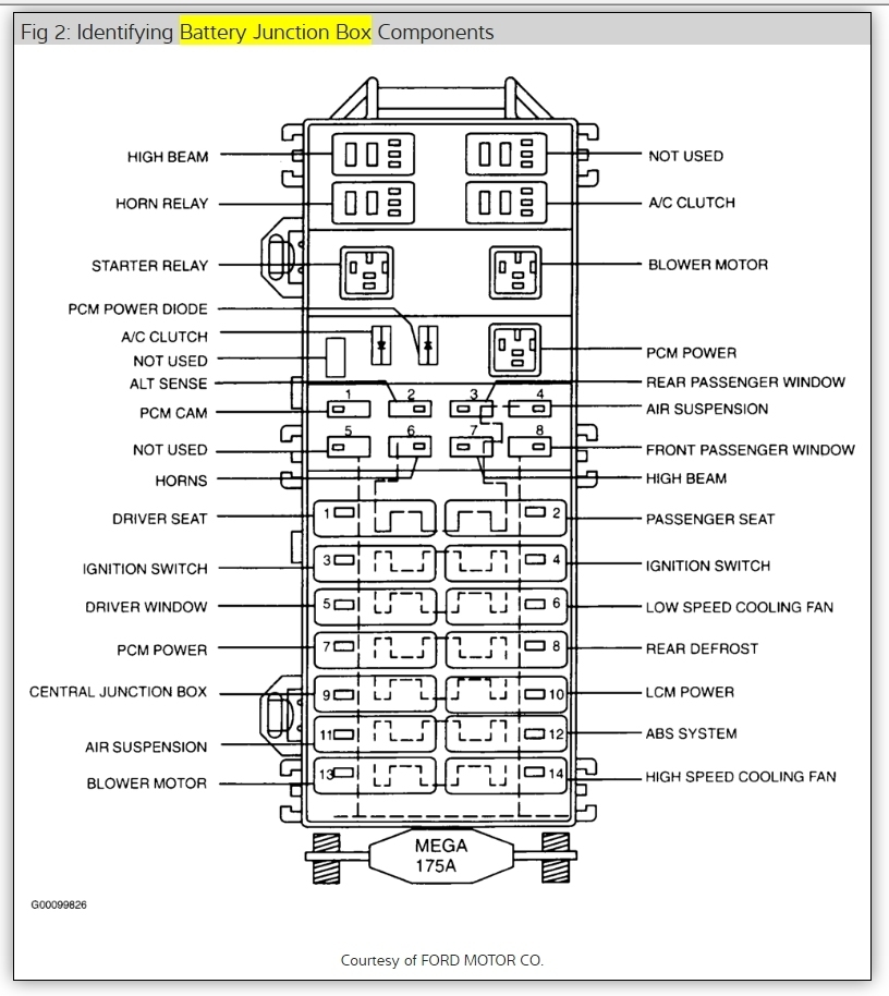 wire diagram 98 lincoln navigator html