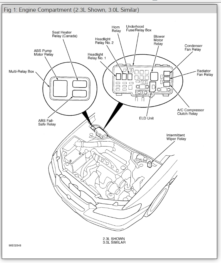 96 Honda Accord Wiring Diagram from www.2carpros.com