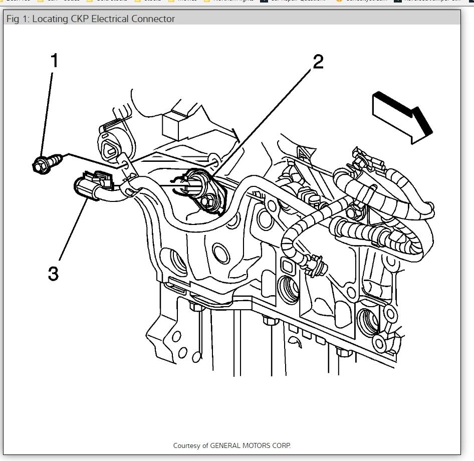 2004 cadillac srx crankshaft position sensor replacement
