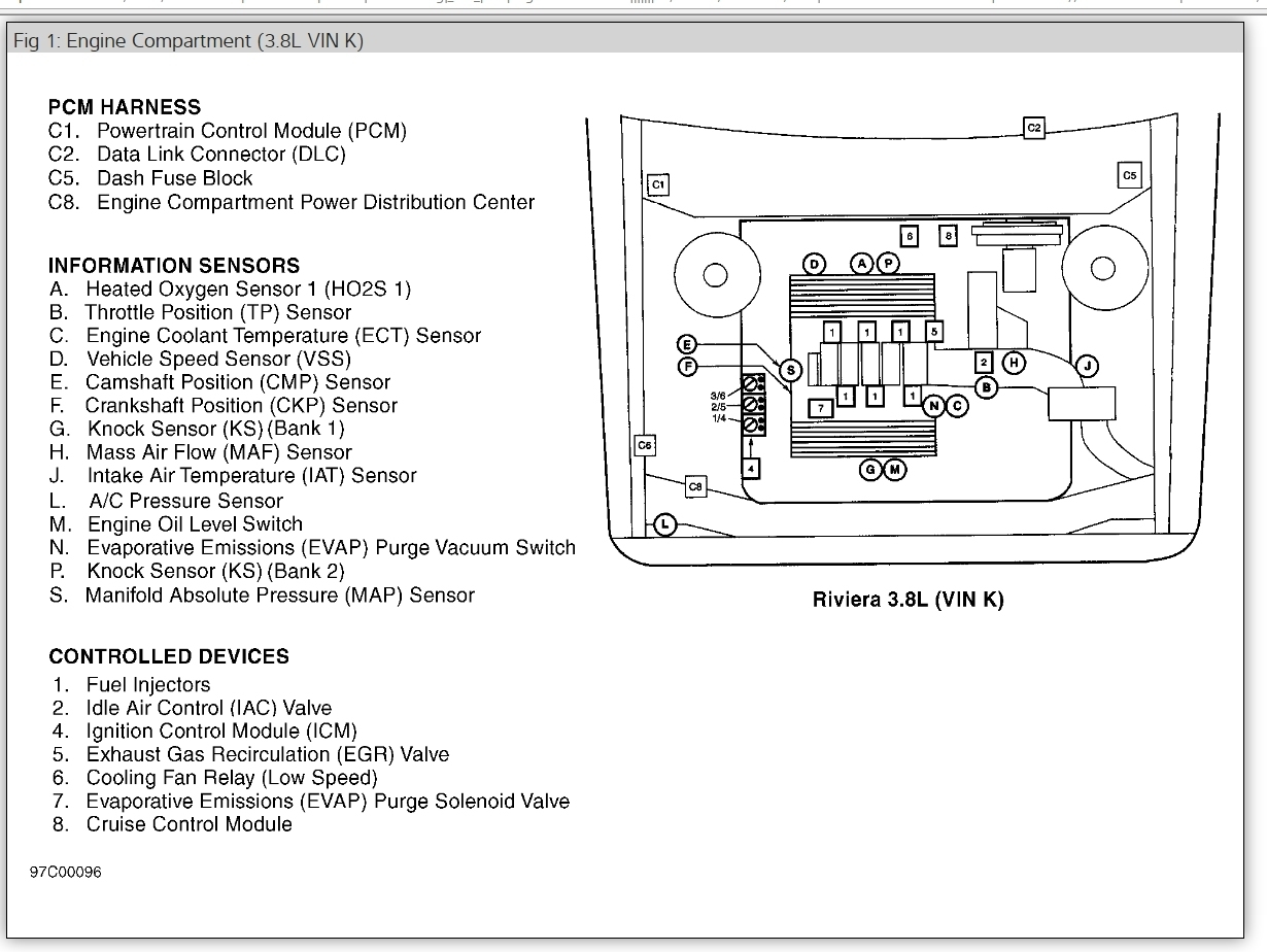 Oldsmobile vin location wiring diagram and fuse box diagram images - 1997 Oldsmobile Aurora Cooling Fan Problems Engine Overheats Wiring Diagram
