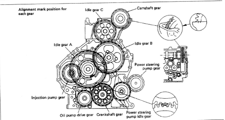 1992 Isuzu Other Timing Marks 4hf1 on diesel injection pump diagram
