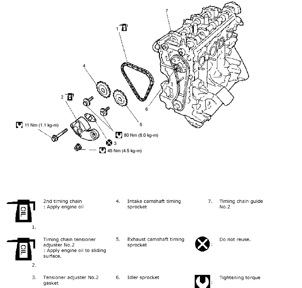 Step By Timing Chain Installation Instructions Needed 2003 Suzuki Aerio Engine Diagram Thumb
