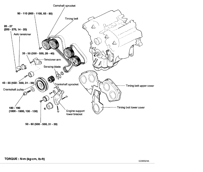 timer belt diagram 2002 kia sedona  kia  auto parts