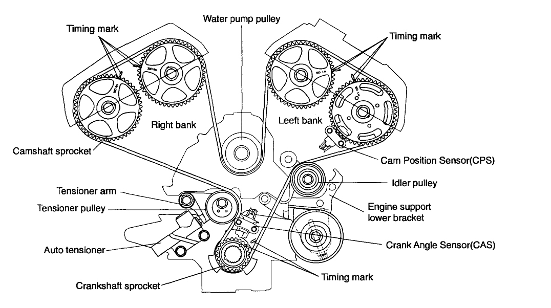 2002 KIA Carnival Timing Belt Diagram Engine Mechanical Problem