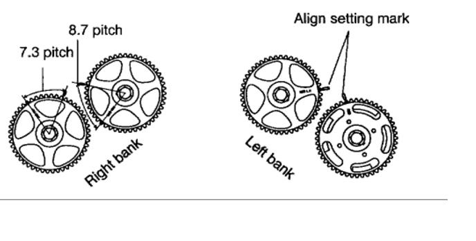2002 kia carnival timing belt diagram engine mechanical. Black Bedroom Furniture Sets. Home Design Ideas
