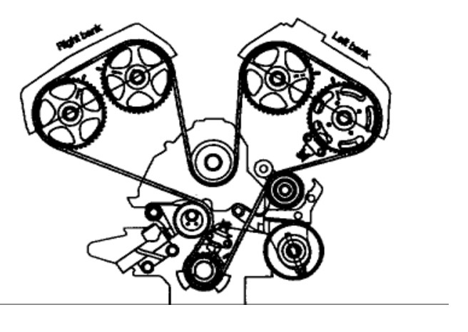 2005 kia amanti belt diagram html